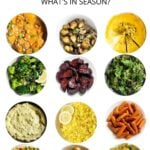 Whats in season: Winter Fruits and Vegetables